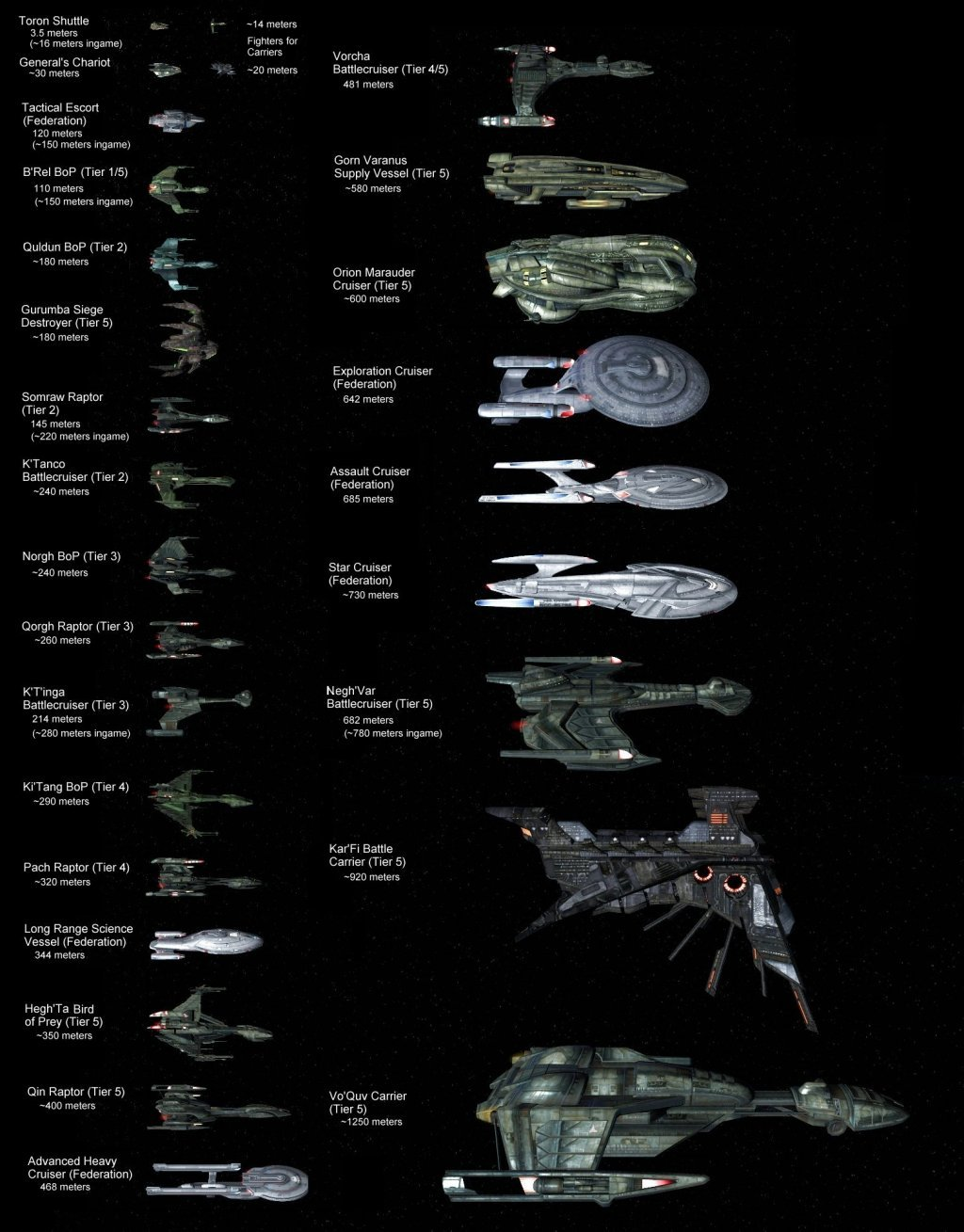 Star Destroyer Size Comparison - Pics about space