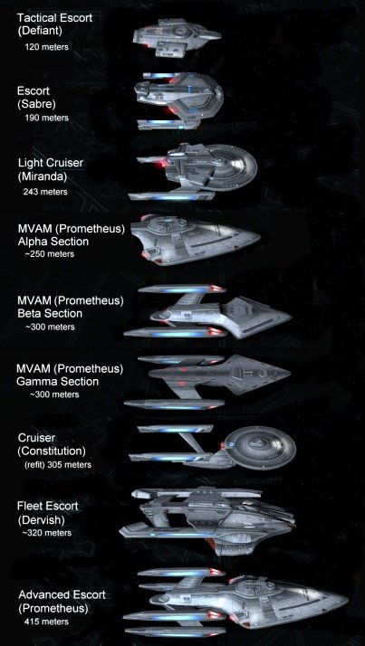 Klingon Ship Into Darkness Pics Photos - Ship Siz...